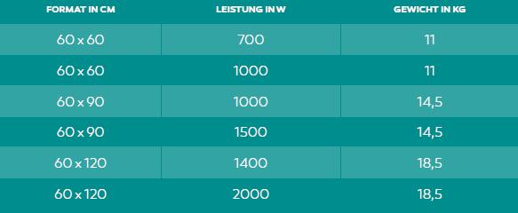 ht-tabelle